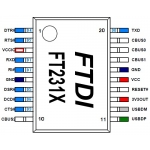 FT231XS - USB to UART Bridge