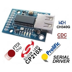 HobbyTronics USB Host - Serial Driver for FTDI, CP210X, PL2303, CH340/1 and CDC