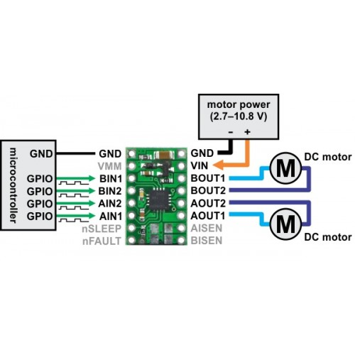how to drive 2 dc motors with raspberry pi 2 gpio and drv8833 chip rh linuxcircle com Motor Control Diagram Motor Control Circuit