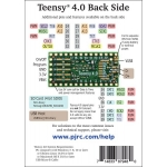 Teensy 4.0 Development Board