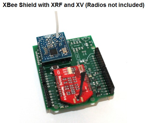 XBee / XRF Shield as Gateway