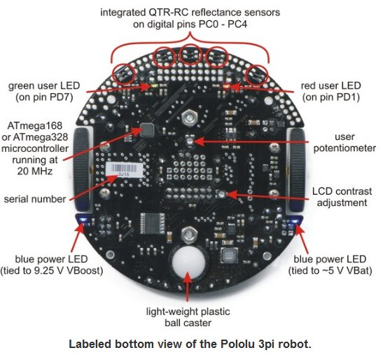 Pololu 3pi Robot features
