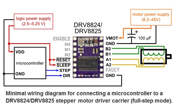 ULN Stepper Motor Driver Board Solarbotics