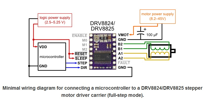 Wiring diagram for DRV8825 Stepper Motor Driver