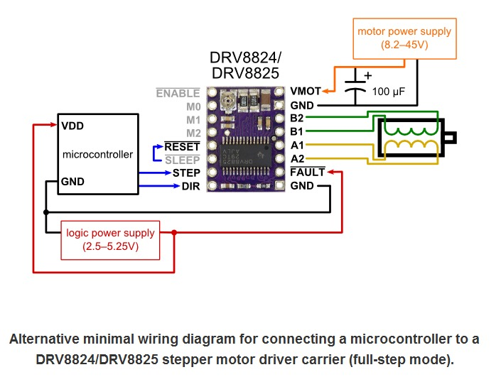 drv8825 stepper motor driver 5 drv8825 stepper motor driver carrier, high current 2133 pololu 79 Shovelhead Wiring Diagramsfor Easy at mifinder.co