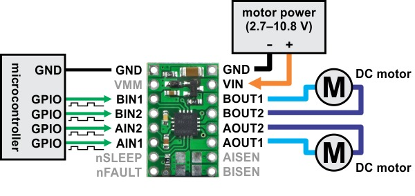 arduino how to connect a4988 motor encoder