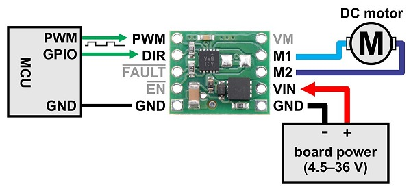 MAX14870 Motor Driver board connections