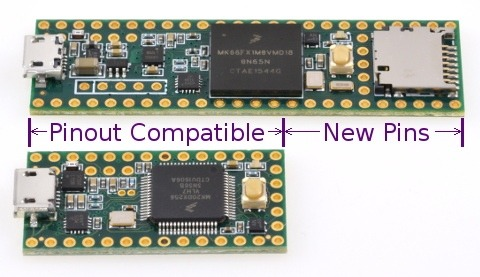 Teensy 3.6 and Teensy 3.2 pin compatability