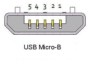 usb connector pinouts rh hobbytronics co uk micro usb port diagram usb port pinout diagram